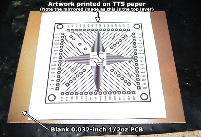 Blank PCB and printed artwork